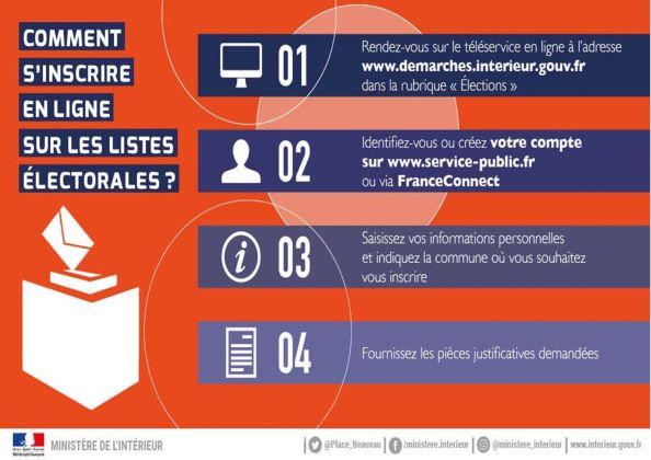 France Services : information en vue des prochaines élections municipales